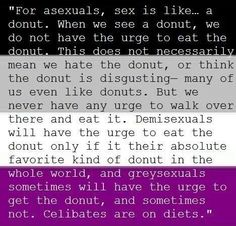 asexuality 2